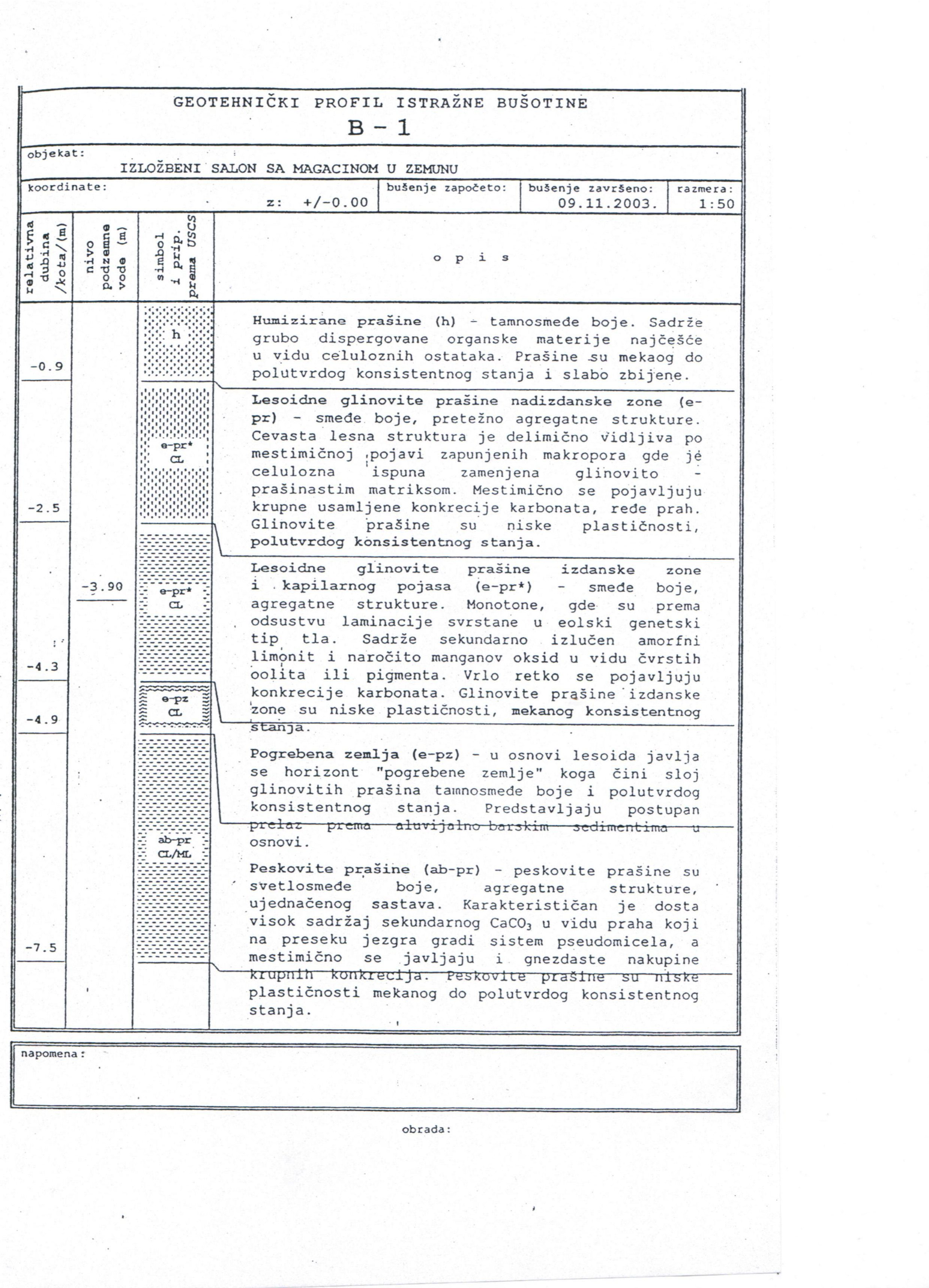 Projektovanje, Projektna Dokumentacija